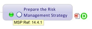 risk management topic