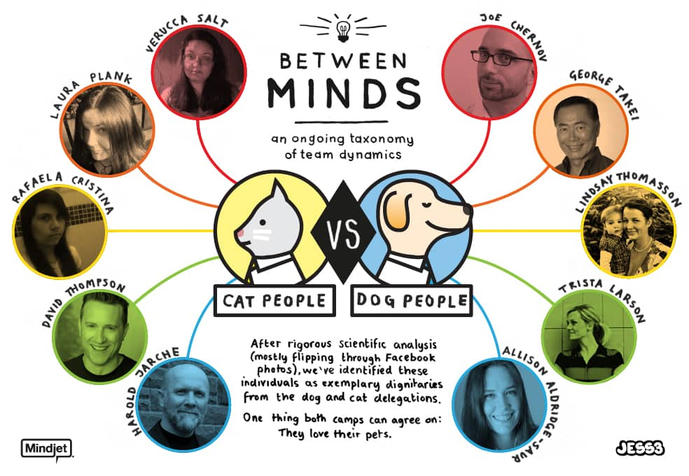 Cat People vs. Dog People Faces