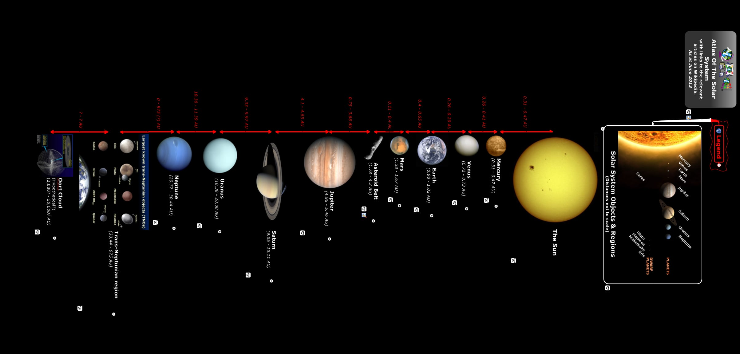 the inner and outer planets in our solar system universe - HD2407×1152