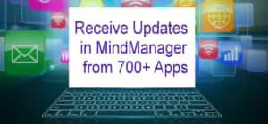 MindManager Zapier Integration