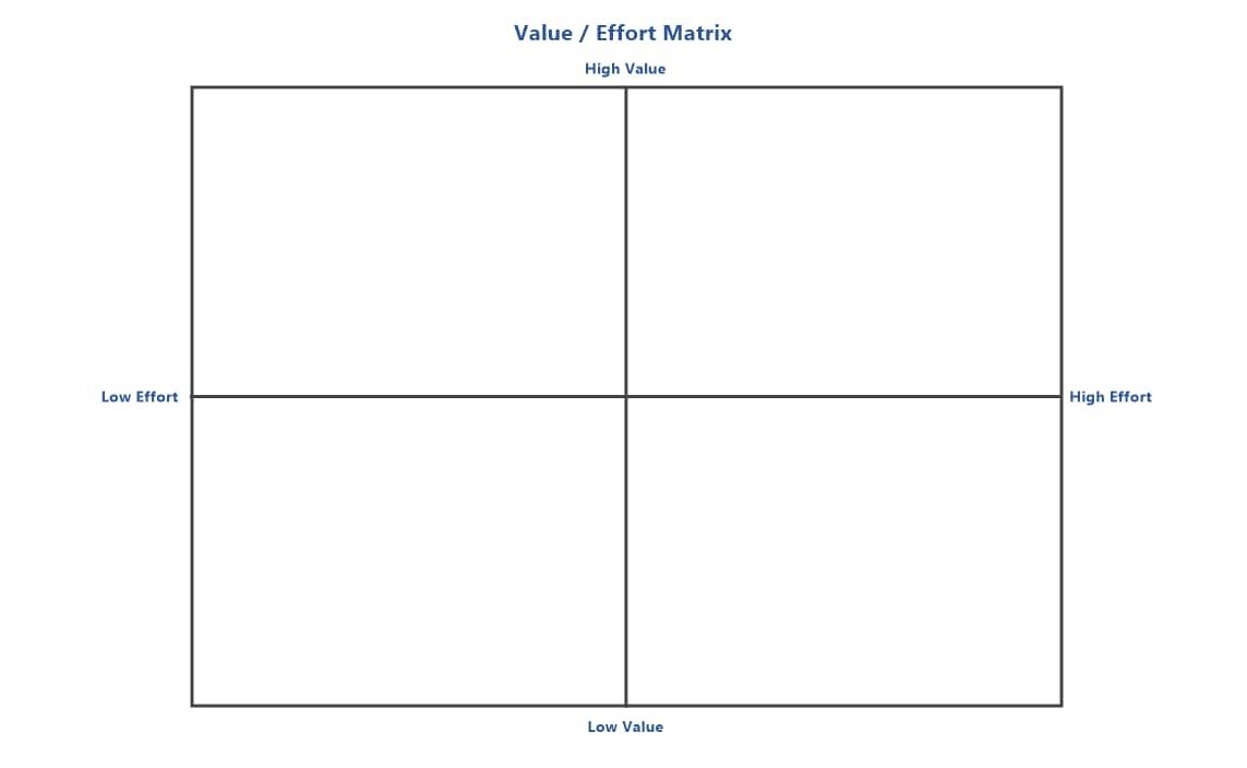 Matrix - Value-Effort