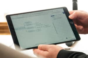 MindManager Blog | Feature Image | Tablet