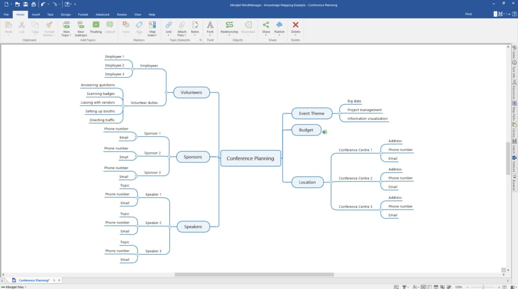 Knowledge Mapping Example - Conference Planning | MindMnanager Blog